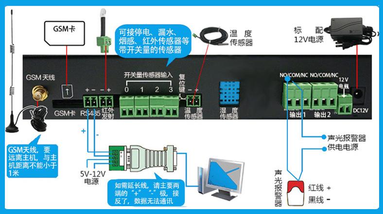 SPD-200GSM 机房环境监控短信报警系统,机房环境监控短信报警系统,机房环境监控系统